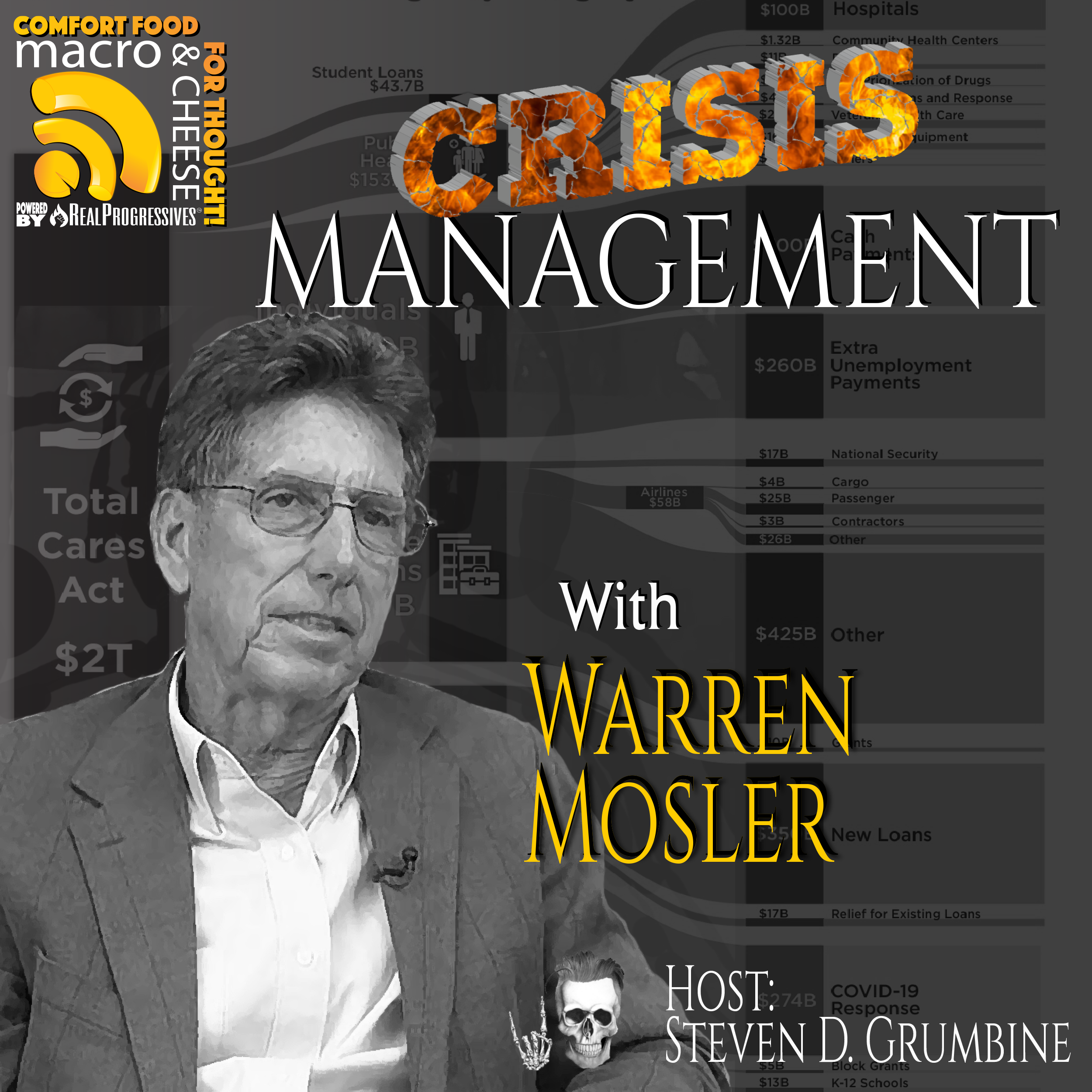 Crisis Management with Warren Mosler
